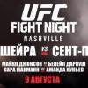 Прямая трансляция UFC Fight Night 74: Гловер Тейшейра – Овинс Сент-Пре