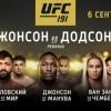Прямая трансляция UFC 191: Деметриус Джонсон – Джон Додсон, Андрей Орловский – Фрэнк Мир