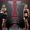 Прямая трансляция UFC 193: Ронда Роузи – Холли Холм
