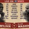 Уайлдер – Вашингтон. Бой чемпиона с малоизвестным третьеразрядником