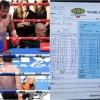 WBO пересчитает очки в поединке Джефф Хорн – Мэнни Пакьяо