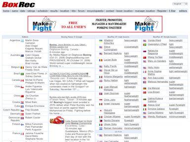 Мировой рейтинг профессиональных боксеров (2)