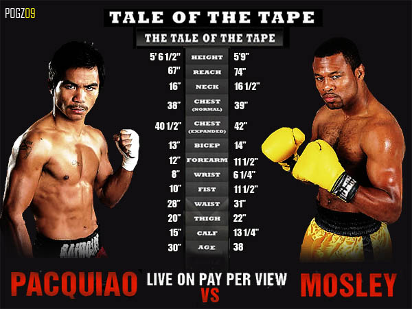 pacquiao-vs-mosley