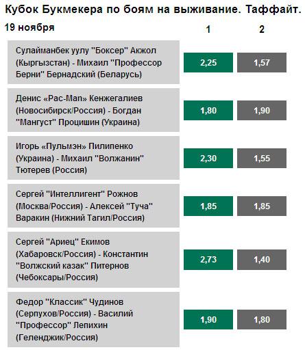 ТАФФАЙТ: Варакин, Рожнов, Питернов, Чудинов, Лепихин и другие (2)