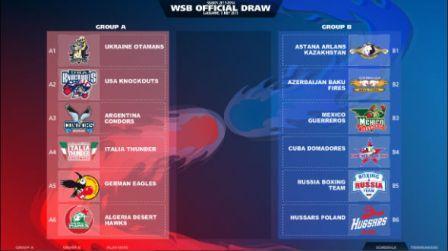 Сборная России стартует в WSB 16 ноября (1)