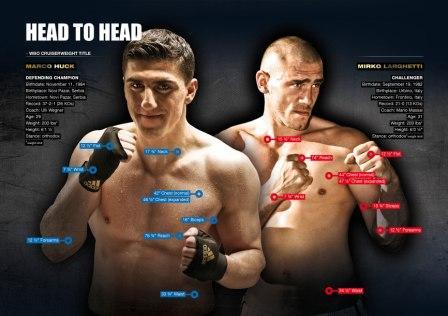 Прямая трансляция боев: Хук - Ларгетти, Бойцов - Мусафаров, Гассиев - Харт (1)