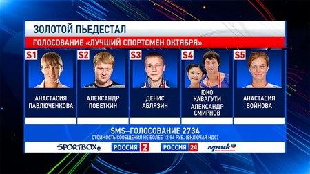 Александр Поветкин назван спортсменом месяца (2)