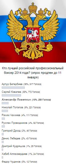 Как Артур Бетербиев, неожиданно, Сергея Ковалева победил (1)