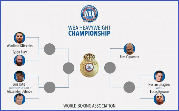 WBA проведет турнир за звание чемпиона Мира в супертяжелом весе (1)