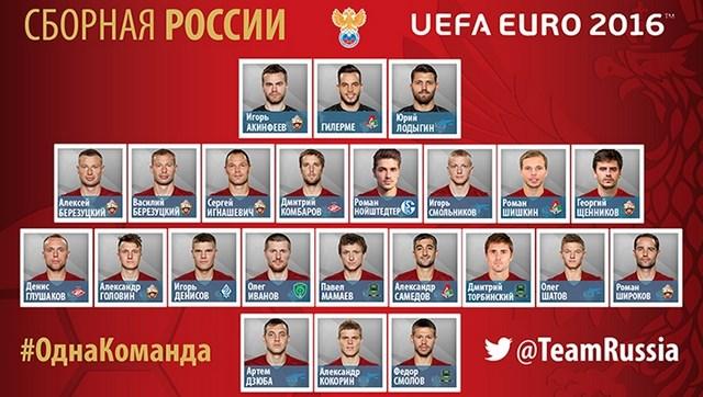 Прямая трансляция чемпионата Европы по футболу-2016: Англия - Россия (1)