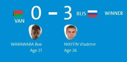 Владимир Никитин и Евгений Тищенко побеждают в Рио! (2)