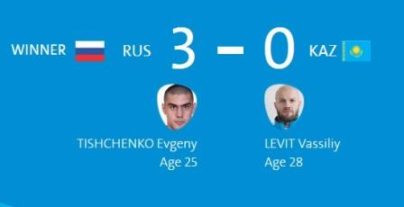 Олимпиада в Рио: Евгений Тищенко стал олимпийским чемпионом (1)