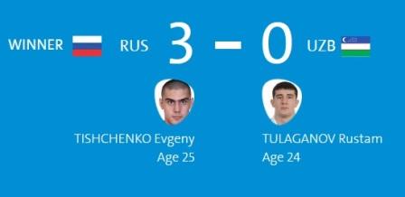 Евгений Тищенко – Рустам Тулаганов