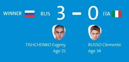 Владимир Никитин и Евгений Тищенко побеждают в Рио! (3)
