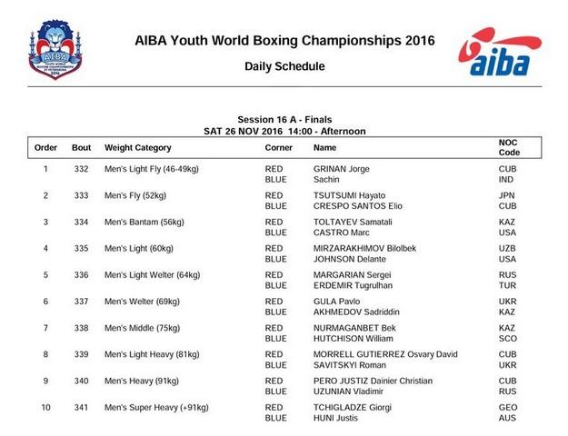 Прямая трансляция финала: Молодёжный Чемпионат Мира - 2016 по боксу в Санкт-Петербурге (1)