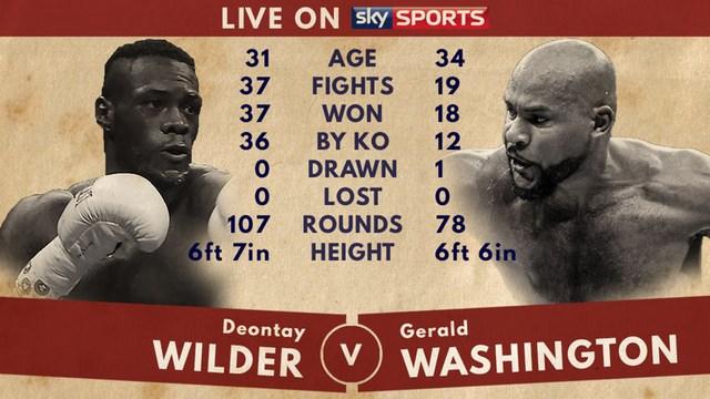 Уайлдер - Вашингтон. Бой чемпиона с малоизвестным третьеразрядником (1)