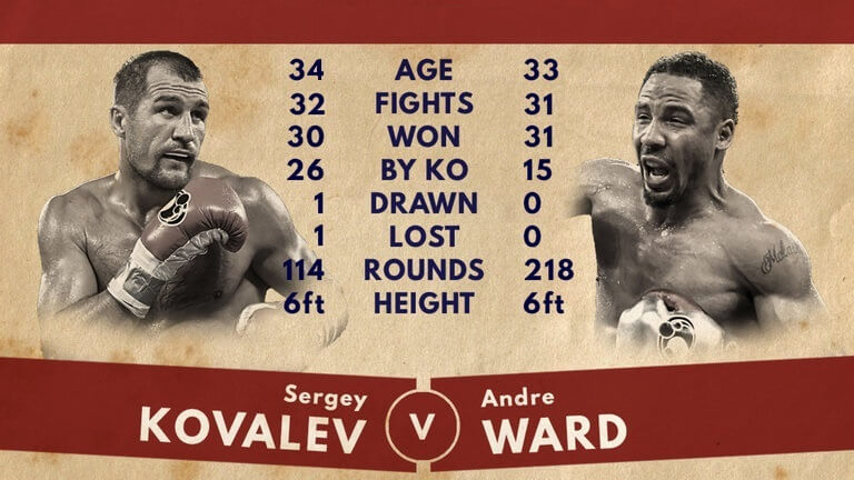 sergey-kovalev-andre-ward-fight-2