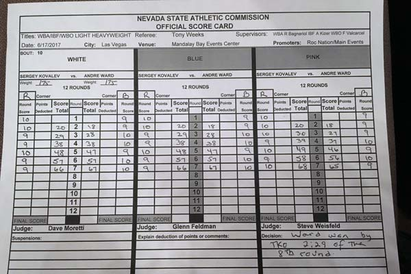 ward-kov-scorecard