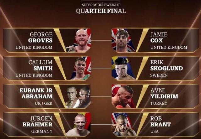 World Boxing Super Series-2 (Копировать)